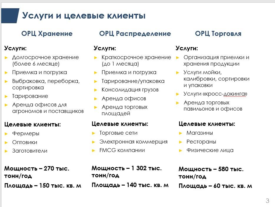 услуги и клиенты ОРЦ
