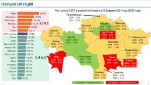 Рост цен на СЗПТ в разрезе регионов на 23 февраля 2021 года (2020 года)